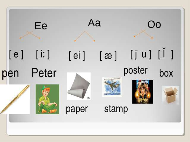 [ e ] [ i: ] [ ei ] [ æ ] [ əu ] [ ɔ ] pen Peter paper stamp poster box Ee Aa...