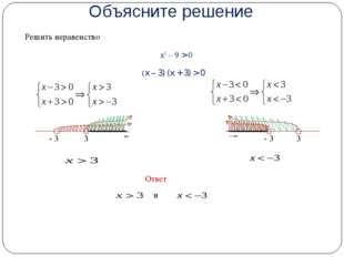 Объясните решение Решить неравенство х2 – 9 > 0 (x – 3) (x + 3) > 0 3 - 3 3