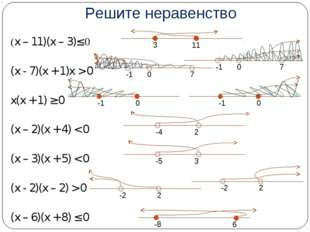Решите неравенство (x – 11)(x – 3)≤ 0 (x - 7)(x + 1)x > 0 x(x + 1) ≥ 0 (x – 2