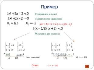 Пример 3x2 + 5x – 2 < 0 (Приравняем к нулю) 3x2 +5x - 2 = 0(Найдём корни ур