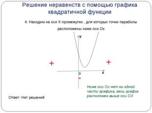 4. Находим на оси Х промежутки , для которых точки параболы расположены ниже