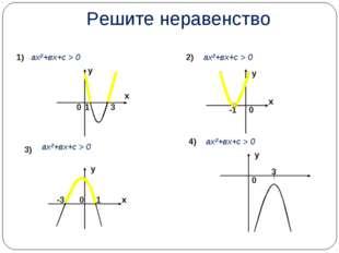 Решите неравенство 1) 2) 3) 1 3 х у 0 -1 0 х у -3 1 0 х у 0 3 у ах²+вх+с > 0