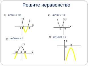Решите неравенство 1) 2) 3) 1 3 х у 0 -1 0 х у -3 1 0 х у 0 3 у ах²+вх+с < 0