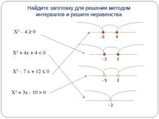 X2 – 4 ≥ 0 X2 + 4x + 4 < 0 X2 – 7 x + 12 ≤ 0 X2 + 3x - 10 > 0 Найдите заготов