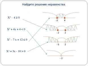 X2 – 4 ≥ 0 X2 + 4x + 4 < 0 X2 – 7 x + 12 ≤ 0 X2 + 3x - 10 > 0 Найдите решение