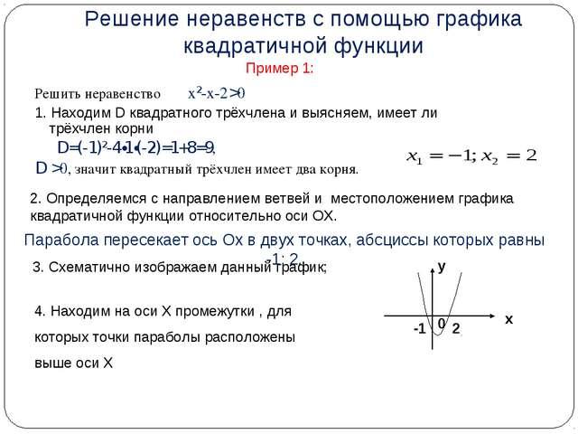 Решение неравенств с помощью графика квадратичной функции Пример 1: Решить не...
