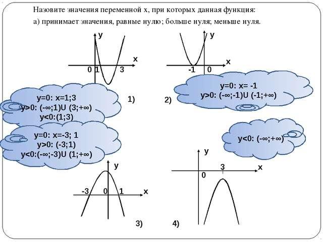 Назовите значения переменной х, при которых данная функция: а) принимает знач...