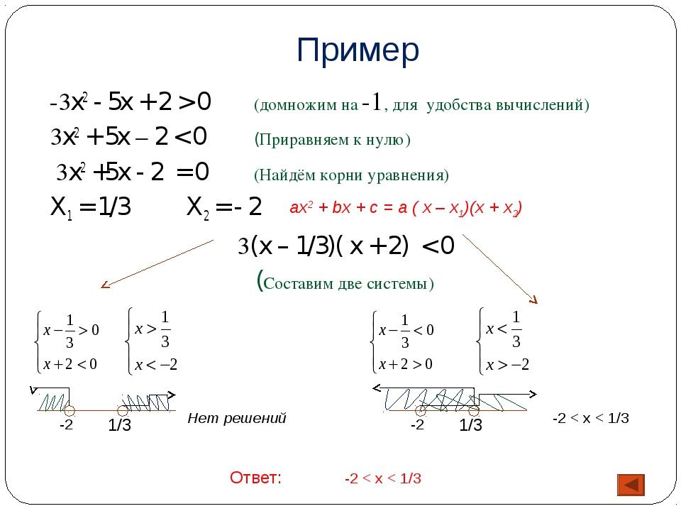 Пример -3x2 - 5x + 2 > 0(домножим на -1, для удобства вычислений) 3x2 + 5x –...