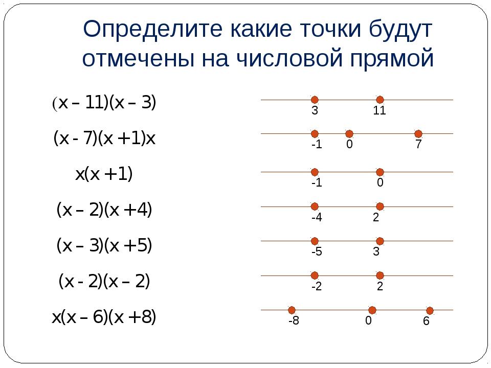 Определите какие точки будут отмечены на числовой прямой (x – 11)(x – 3) (x -...