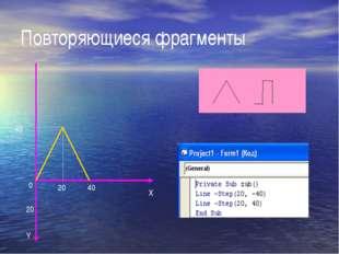 Повторяющиеся фрагменты 20 0 40 20 Y X -40