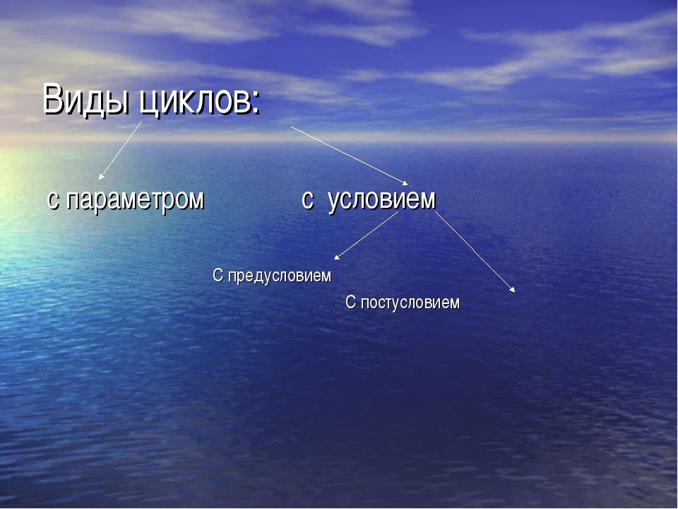 Виды циклов: с параметром с условием С предусловием С постусловием