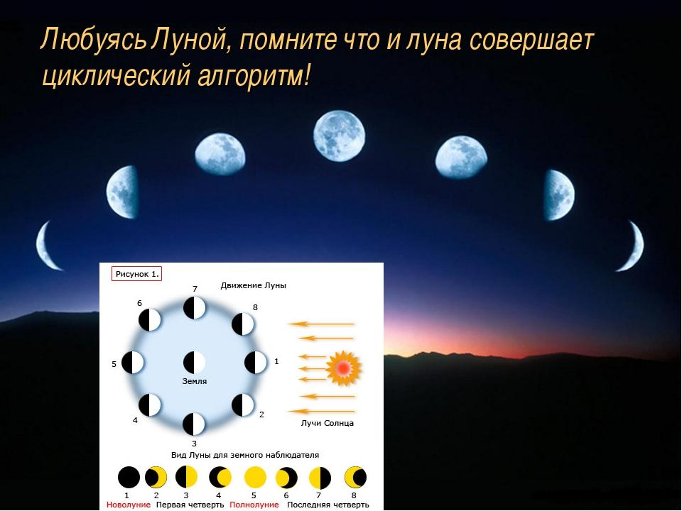Любуясь Луной, помните что и луна совершает циклический алгоритм!