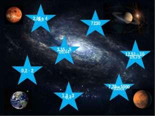0,2 ∙ 2 10,44 3,9 7230 15,75 0,4 1,3 ∙ 3 3,15 ∙ 5 2,61 ∙ 4 12,51 ∙ 10 7,23 ∙