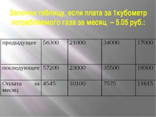 Заполни таблицу, если плата за 1кубометр потребляемого газа за месяц – 5.05 р