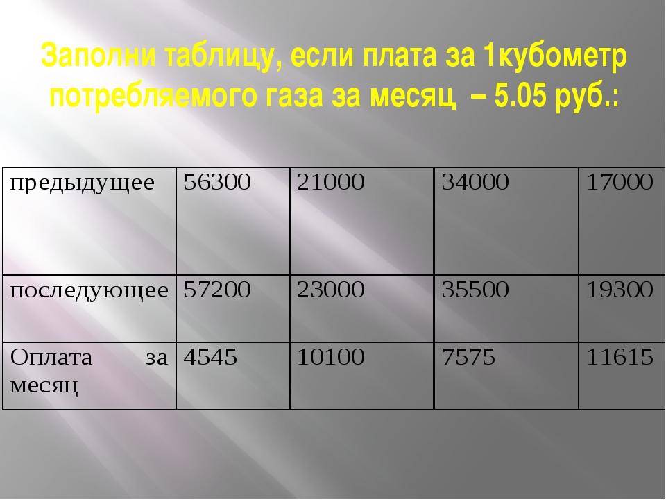 Заполни таблицу, если плата за 1кубометр потребляемого газа за месяц – 5.05 р...