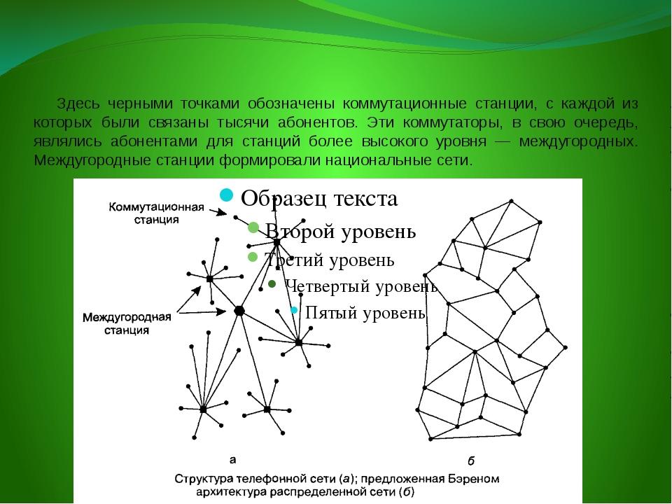 Здесь черными точками обозначены коммутационные станции, с каждой из которых...