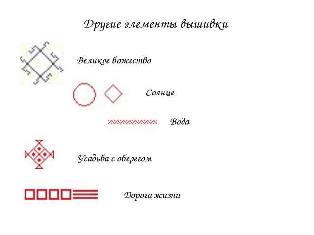 Другие элементы вышивки Великое божество Солнце Вода Усадьба с оберегом Дорог...