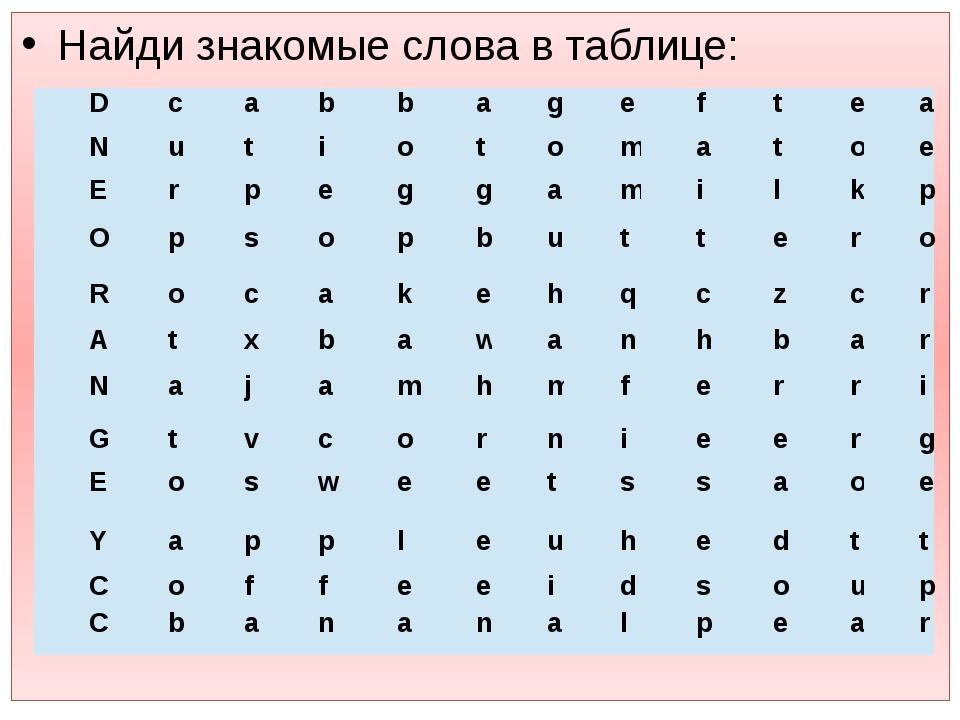 Найди знакомые слова в таблице: D c a b b a g e f t e a N u t i o t o m a t...