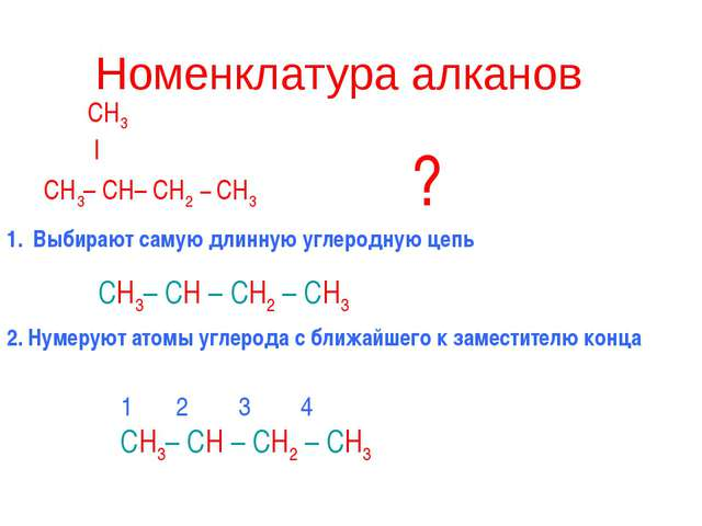 Номенклатура алканов CH3  | CH3– CH– CH2 – CH3 Выбирают самую длинную...