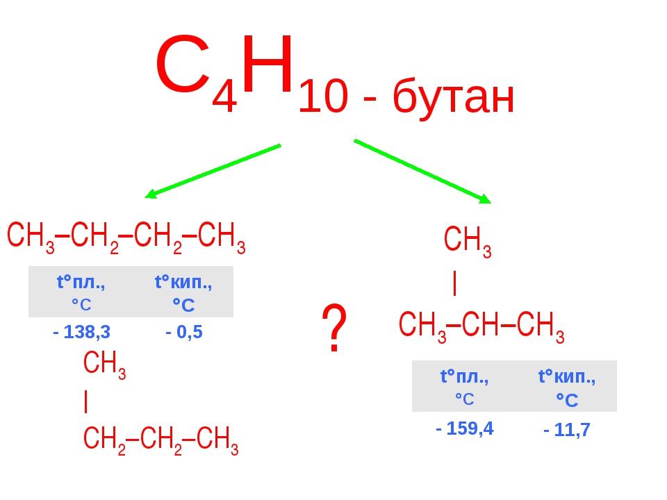 С4Н10 - бутан CH3–CH2–CH2–CH3 CH3 | CH3–CH–CH3 ? CH3 | CH2–CH2–CH3 t...