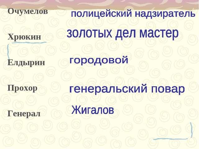 Очумелов Хрюкин Елдырин Прохор Генерал