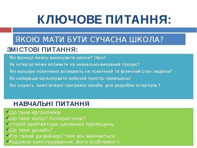 ЗМІСТОВІ ПИТАННЯ: Які функції мають виконувати школа? Офіс? Як інтер'єр може...