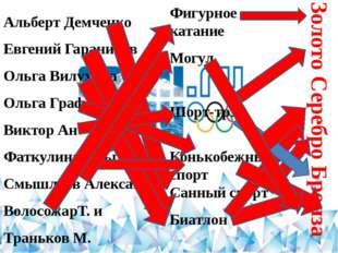 Альберт Демченко Евгений Гараничев Ольга Вилухина Ольга Граф Виктор Ан Фаткул
