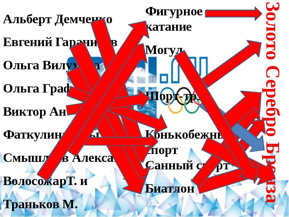 Альберт Демченко Евгений Гараничев Ольга Вилухина Ольга Граф Виктор Ан Фаткул...