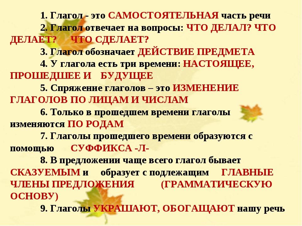 НЕ С ГЛАГОЛАМИ Учитель русского языка Солдатова Лариса Евгеньевна   1. Г...