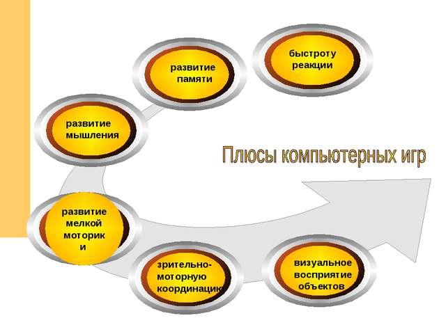 быстроту реакции развитие мышления развитие памяти зрительно- моторную коорди...