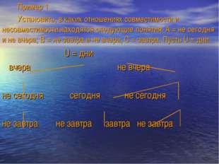 Пример 1 Установить, в каких отношениях совместимости и несовместимости нахо