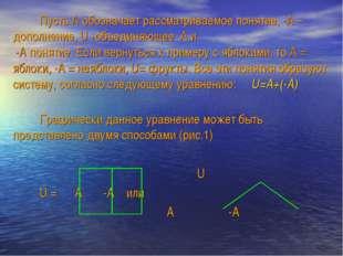 Пусть А обозначает рассматриваемое понятие, -А –дополнение, U -объединяющее