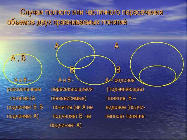 Случаи полного или частичного пересечения объемов двух сравниваемых понятий...