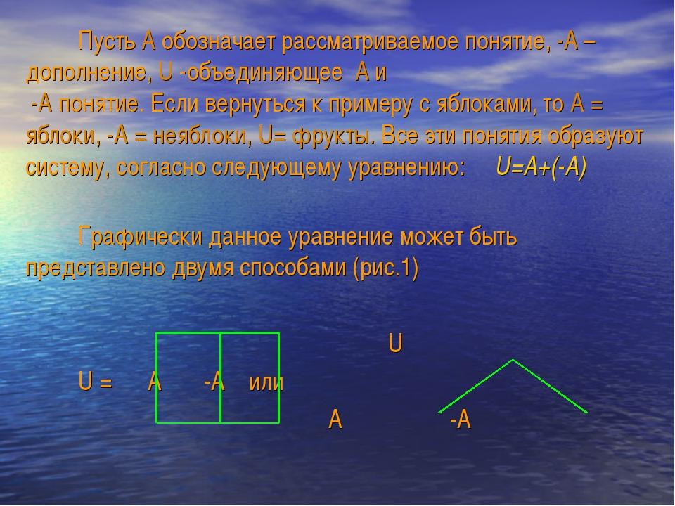 Пусть А обозначает рассматриваемое понятие, -А –дополнение, U -объединяющее...