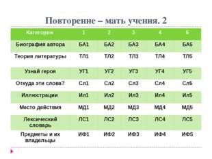 Биография автора 1 Кому принадлежало имение Спасское-Лутовиново? И.С. Тургенев