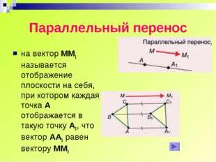 Параллельный перенос на вектор ММ1 называется отображение плоскости на себя,