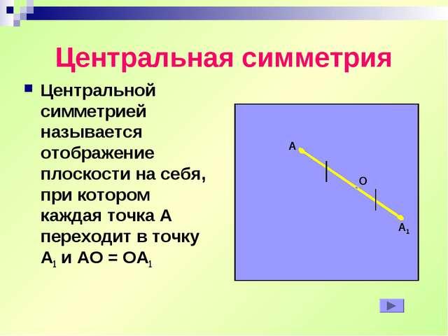 Центральная симметрия Центральной симметрией называется отображение плоскости...
