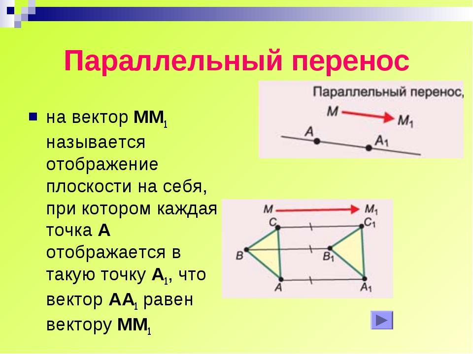 Параллельный перенос на вектор ММ1 называется отображение плоскости на себя,...