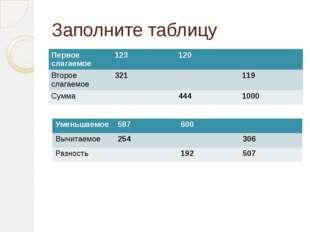 Заполните таблицу Первое слагаемое 123 120 Второе слагаемое 321 119 Сумма 444