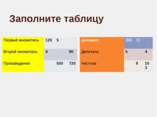 Заполните таблицу Первый множитель 120 5 Второй множитель 4 80 Произведение 5