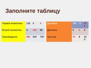 Заполните таблицу Первый множитель 120 5 9 Второй множитель 4 100 80 Произвед