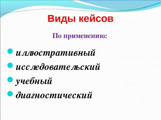 иллюстративный исследовательский учебный диагностический Виды кейсов По приме...
