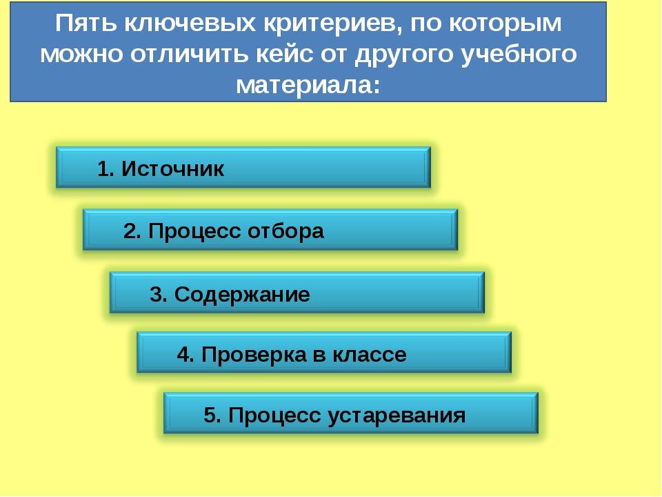 Пять ключевых критериев, по которым можно отличить кейс от другого учебного м...