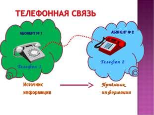 Источник информации Приёмник информации Телефон 1 Телефон 2 АБОНЕНТ № 1 АБОНЕ