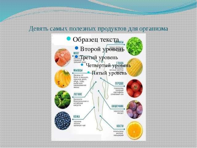 Девять самых полезных продуктов для организма