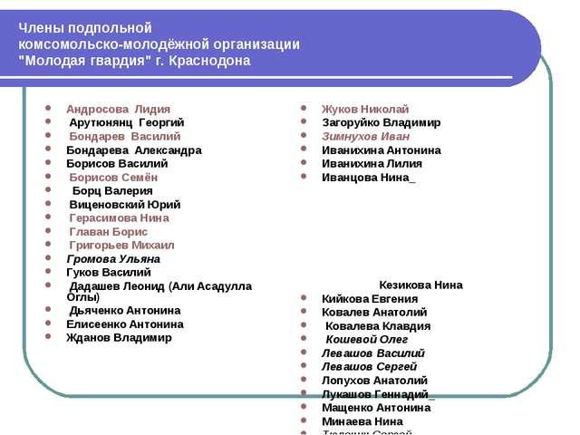 """Члены подпольной комсомольско-молодёжной организации """"Молодая гвардия"""" г. Кра..."""
