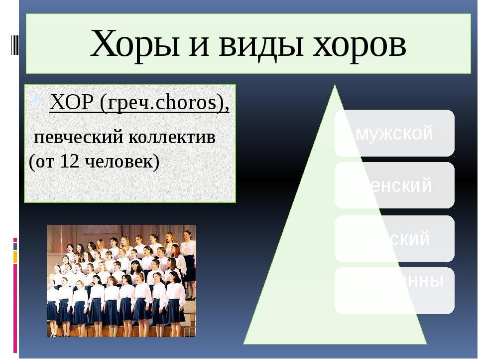 Хоры и виды хоров ХОР (греч.choros), певческий коллектив (от 12 человек)