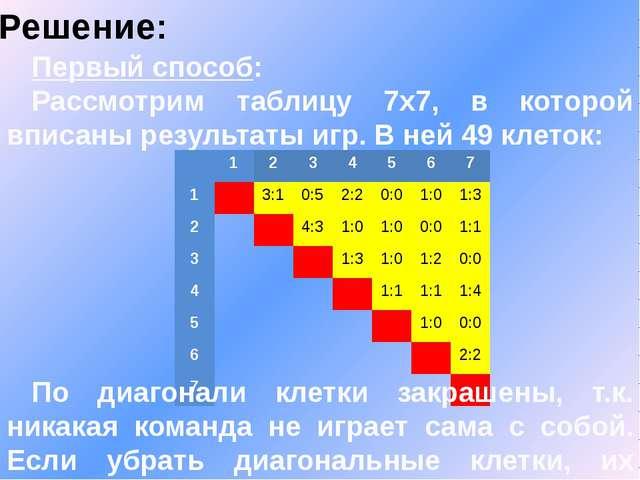 Решение: Первый способ: Рассмотрим таблицу 7х7, в которой вписаны результаты...
