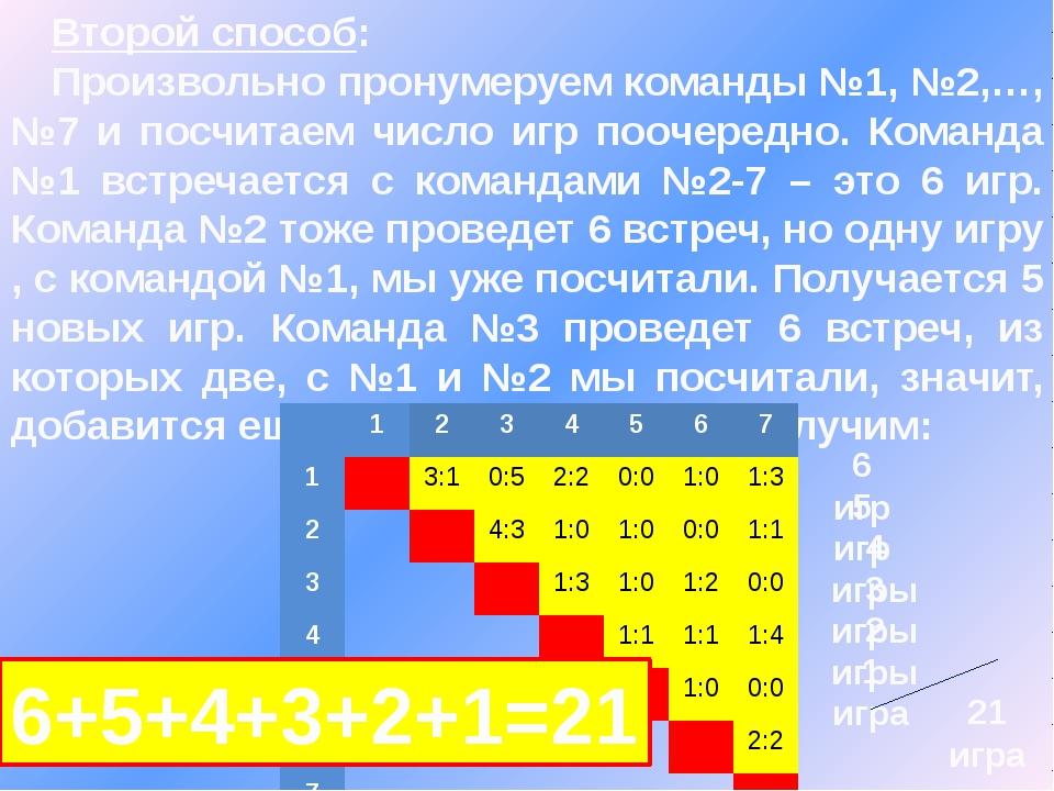 Второй способ: Произвольно пронумеруем команды №1, №2,…, №7 и посчитаем число...