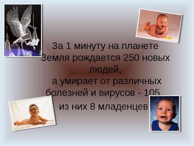 За 1 минуту на планете Земля рождается 250 новых людей, а умирает от различны...